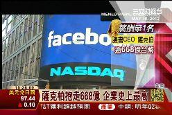 臉書CEO薪高1500