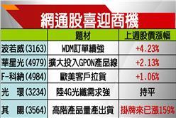 4G牌照陸首發 兩兆商機網通廠樂