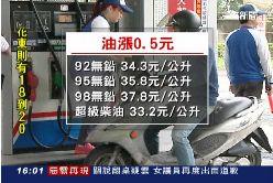 C最新油價1200