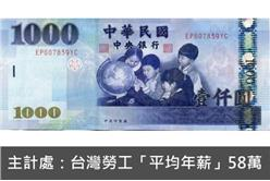 主計處:台灣勞工「平均年薪」58萬