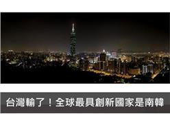 台灣輸了!全球最具創新國家是南韓