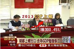 主計處GDP1200