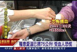 愛滋狂捐血1200