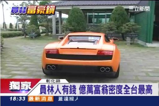 獨/員林人有錢 億萬富翁密度全台最高