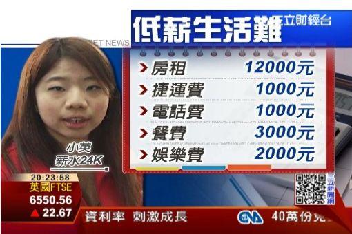 小資薪水22K 月光族生活辛苦!