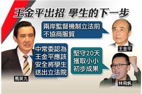王金平承諾學生 國民黨錯愕不買單