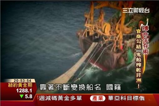 漁獲,捕魚,非法,幽靈船,漁船,漁夫,環境,保育,生態