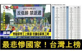 最悲慘國家排名!台灣因經濟問題上榜