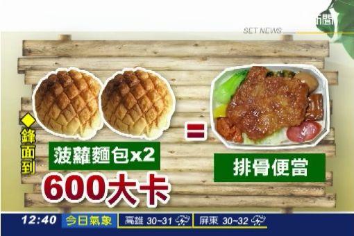 自製麵包餐餐狂吃! 婦兩週胖7kg