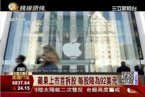 就在今天!蘋果股票一分為七 三立新聞台