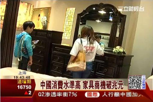 中國4.3億家庭戶 台家具商搶大餅
