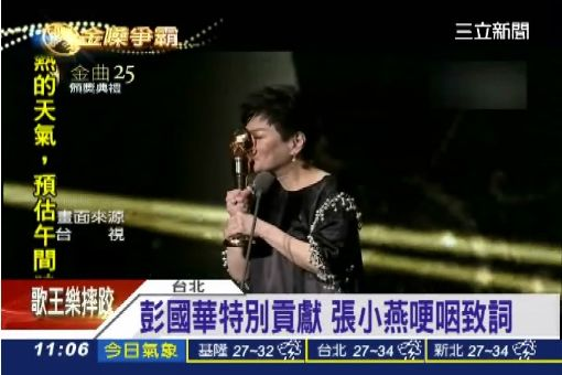 彭國華特別貢獻 張小燕代夫領獎