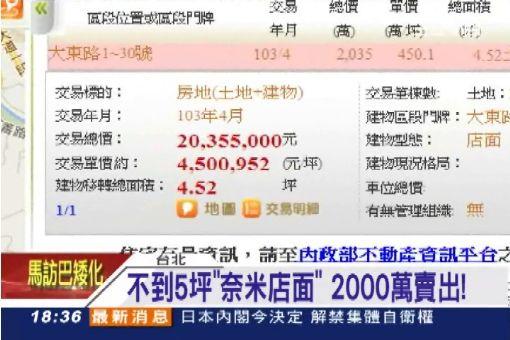 """不到5坪""""奈米店面"""" 2000萬賣出!"""
