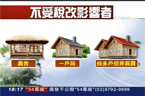 房屋,投資,吳淡如,居住正義,民宿,稅制,農舍