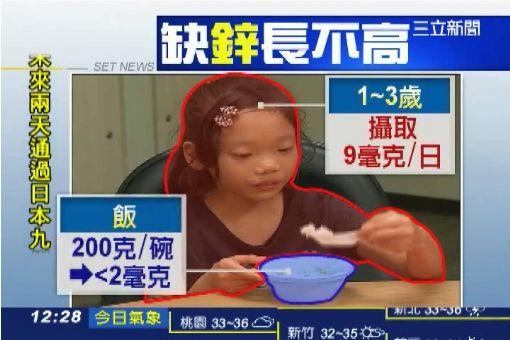 光吃飯!小三童長不高 缺鋅阻發育