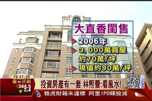 林熙蕾,房產,投資,豪宅,風水
