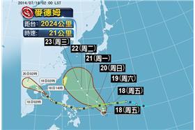 第10號颱風、麥德姆-圖/三立新聞