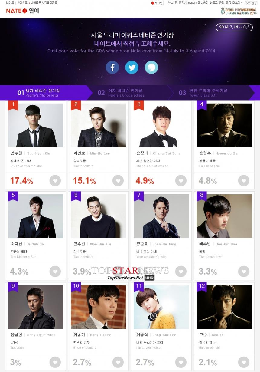 Seoul Drama Awards(圖/topstarnews.net)