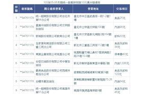 103年05-06月期統一發票特別獎1000萬中獎清冊。圖/翻攝自財務部稅務入口網