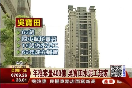 麗寶低調建商 年推案量達400億
