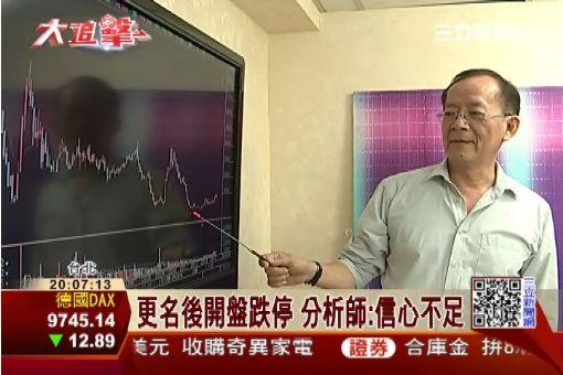 南亞科改名掛牌遇挫 股價一度跌停