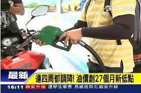 c油價新低價1600