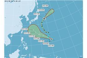 0929雙颱在太平洋_氣象局