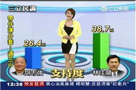 三立民調中心台中市