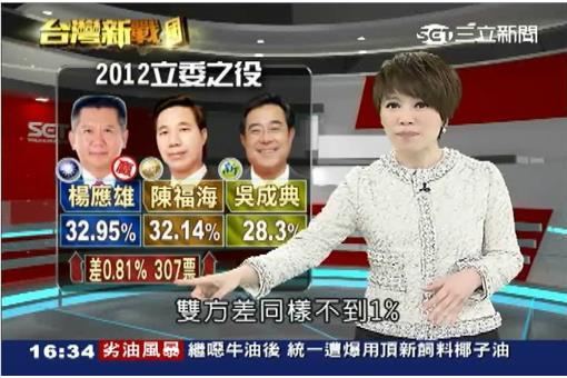台灣新戰國金門