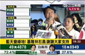 基隆市長,林右昌,民進黨