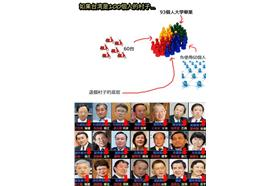 如果台灣是100人的村子 圖/取自Yosimichi Iwhata臉書