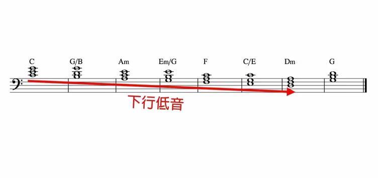 圖/翻攝自台灣鋼琴家官大為Youtube