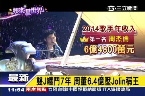2014歌手年吸金榜 周董6.4億稱王
