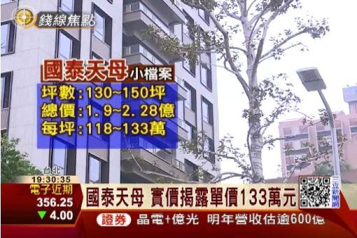 藝人老闆最愛 天母豪宅區成聚落|三立新聞台