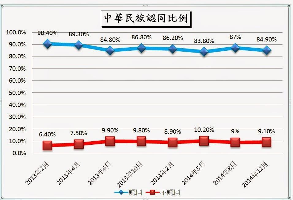 台灣競爭力論壇