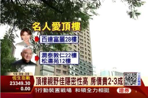 桂綸鎂砸1.16億買房 與Jolin為鄰