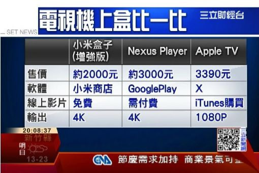 谷歌推電視機上盒 決戰小米.蘋果