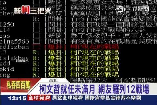 12戰場槓財團 網友讚「進擊的柯P」|三立新聞台