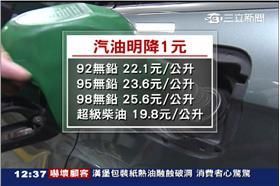 20150118油價