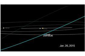 小行星撞地球?/huffingtonpost