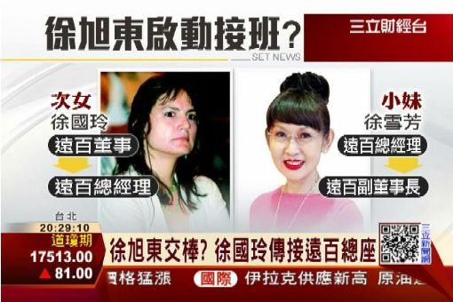 徐旭東啟動交棒?小女徐國玲傳接遠百總座   財經   三立新聞網 SETN.COM
