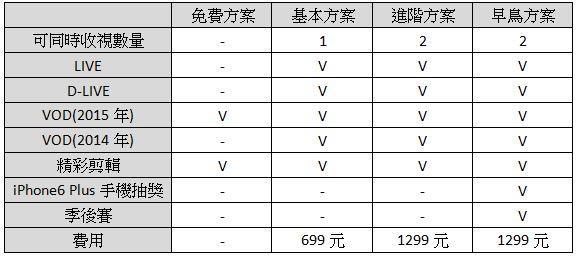 CPBL TV收費表(中華職棒提供)