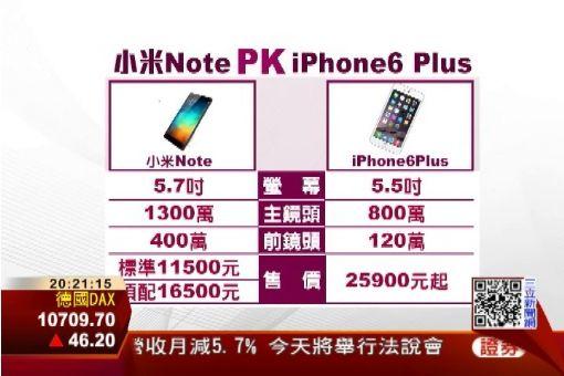 小米Note實測 自拍比i6 Plus清晰