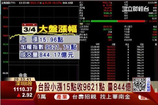 元宵變盤? 節後2週上漲率達8成!