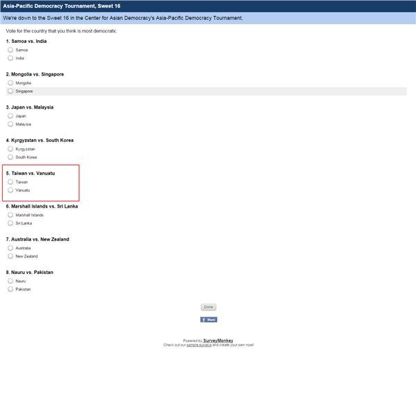 美國路易斯威爾大學「三月瘋民主」票選/翻攝自University of Louisville網站