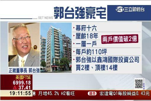 豪宅稅暴增! 蔡明興嘆:房屋稅調太高了