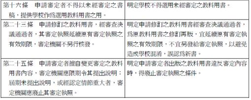 高級中等學校教科用書審定辦法(圖/翻攝自教育部官網)