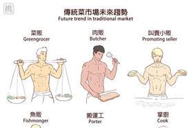 傳統市場,天菜/轉貼自桃色壞男孩臉書