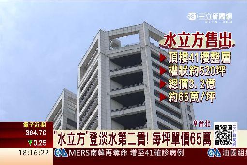 家具大王豪砸3.2億 買水立方整層頂樓