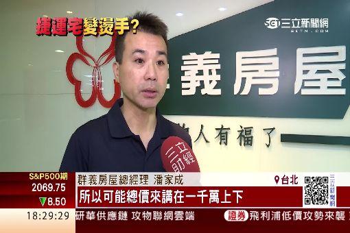 捷運宅失靈? 公館站共構宅跌幅19.5%